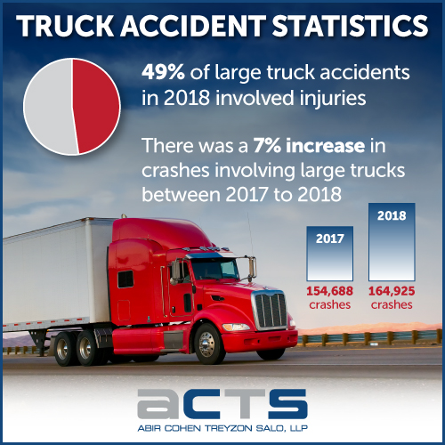 Los Angeles Truck Accident Lawyers