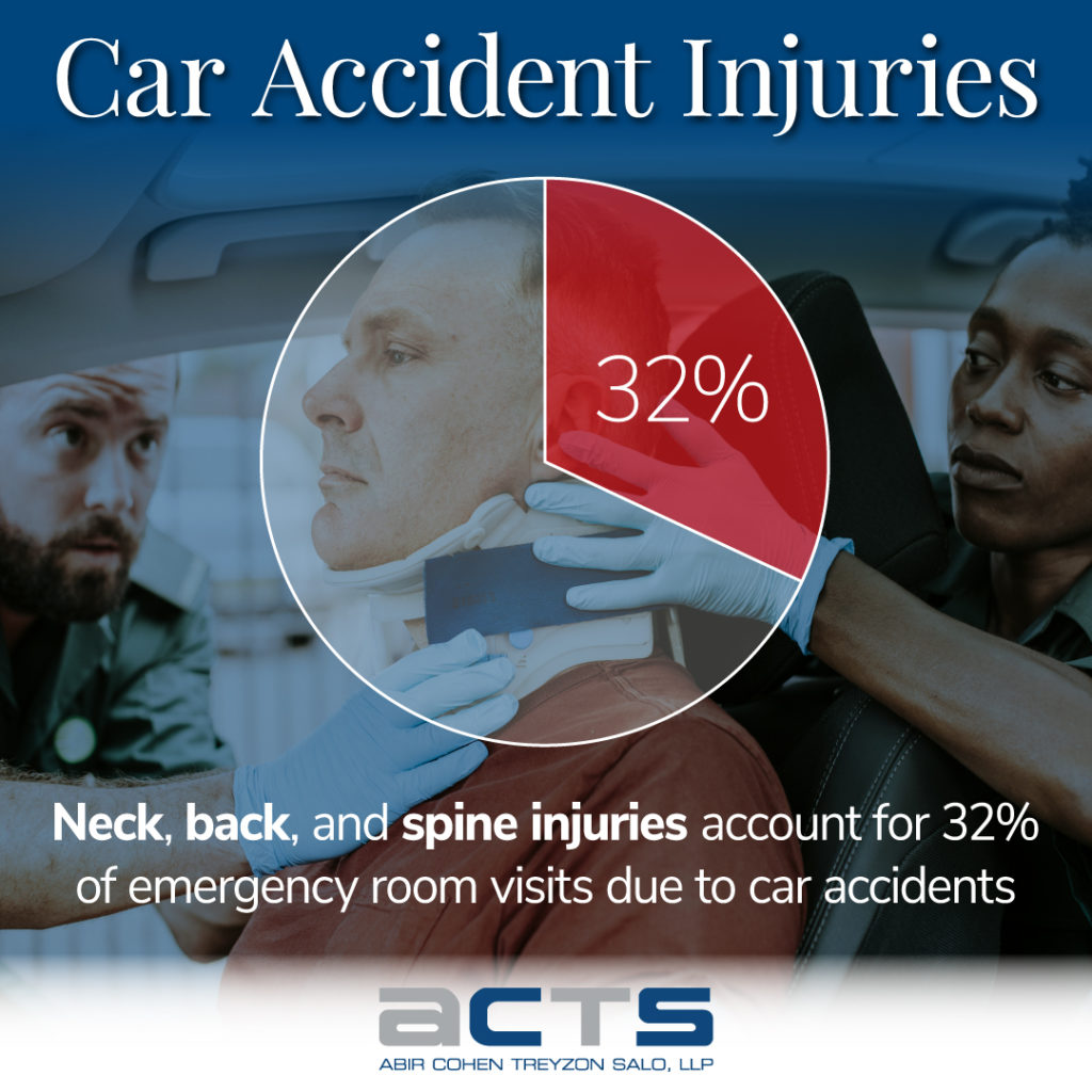Los Angeles Catastrophic Injury Lawyers advocate for injured car accident victims seeking justice.