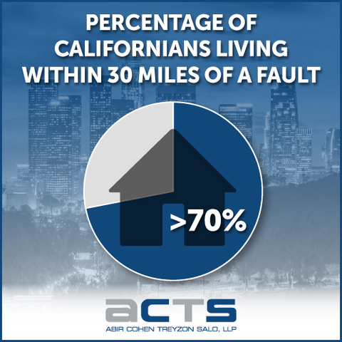 Los Angeles Property Damage Lawyers advocate for victims of earthquakes, seeking compensation for your losses.